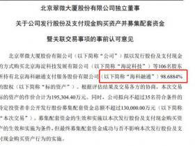翠微股份收购海科融通以获得北京市国资委审批