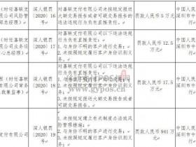 嘉联支付有限公司被罚款941万元