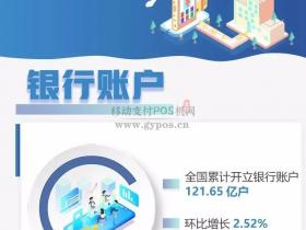 央行发布最新第三季度支付数据,POS机突破3359.03万台