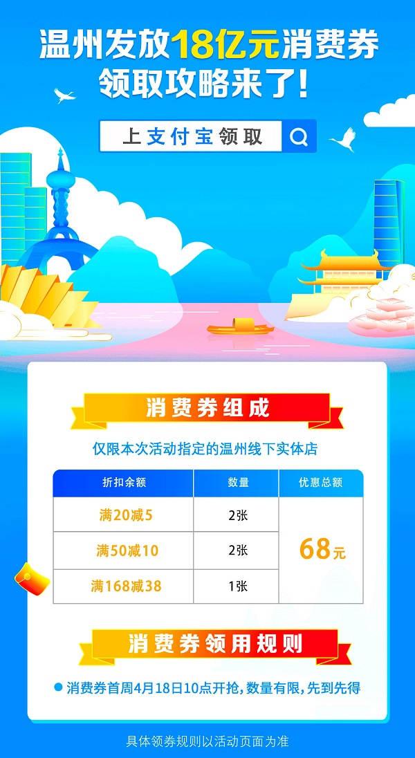 温州市通过支付宝派发18亿人民币电子消费券
