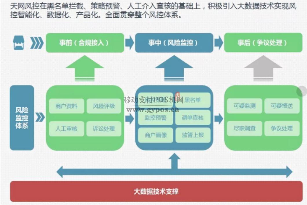 """2020支付机构反洗钱知识大赛 荣获""""优秀组织单位""""名单公布"""