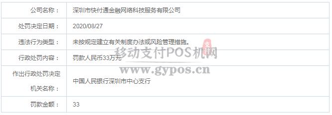 深圳快付通:因风控措施不健全被央行罚款人民币33万元